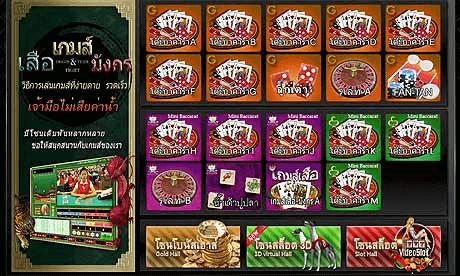 ทำความรู้จัก สล็อตออนไลน์ (Slot online)