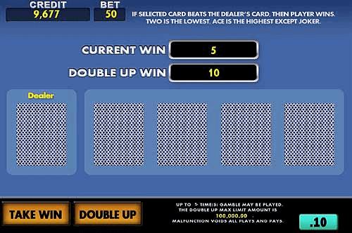 ทำความรู้จัก สล็อตออนไลน์ (Slot online) และวิธีการเล่น